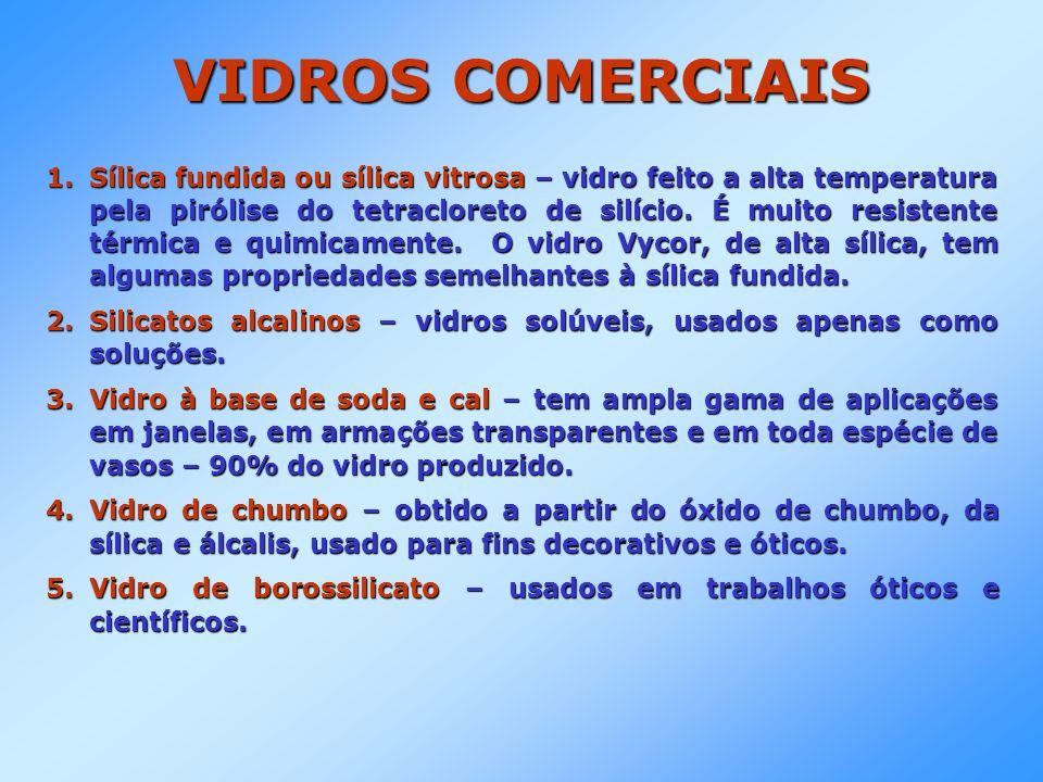 VIDROS COMERCIAIS