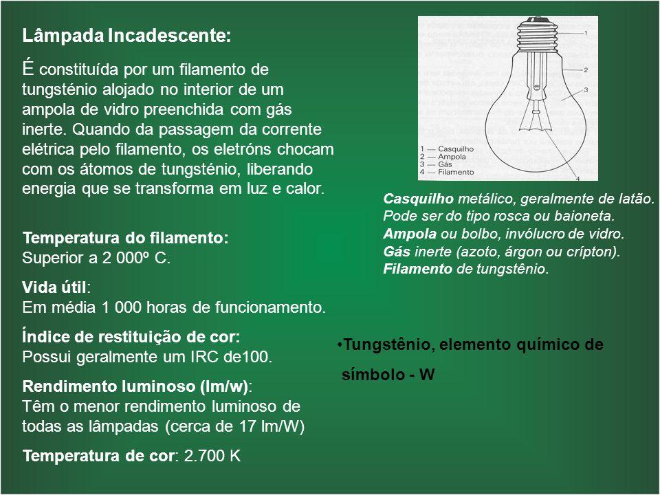 Lâmpada Incadescente: