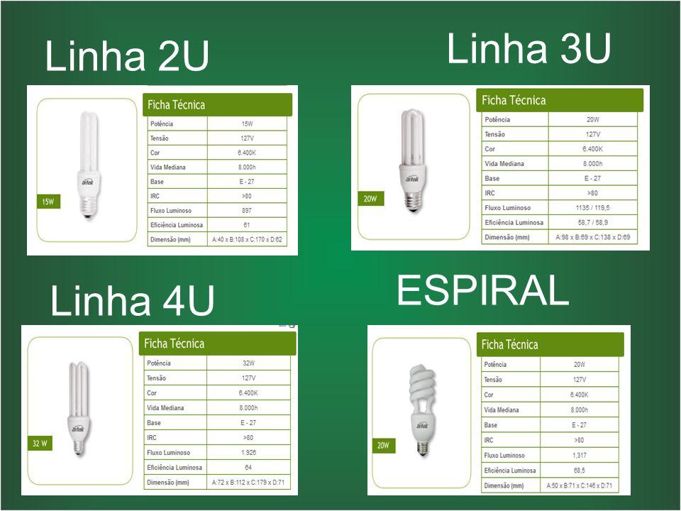 Linha 3U Linha 2U ESPIRAL Linha 4U