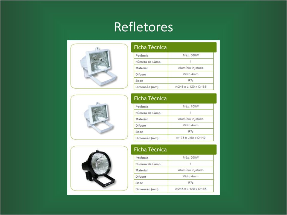 Refletores