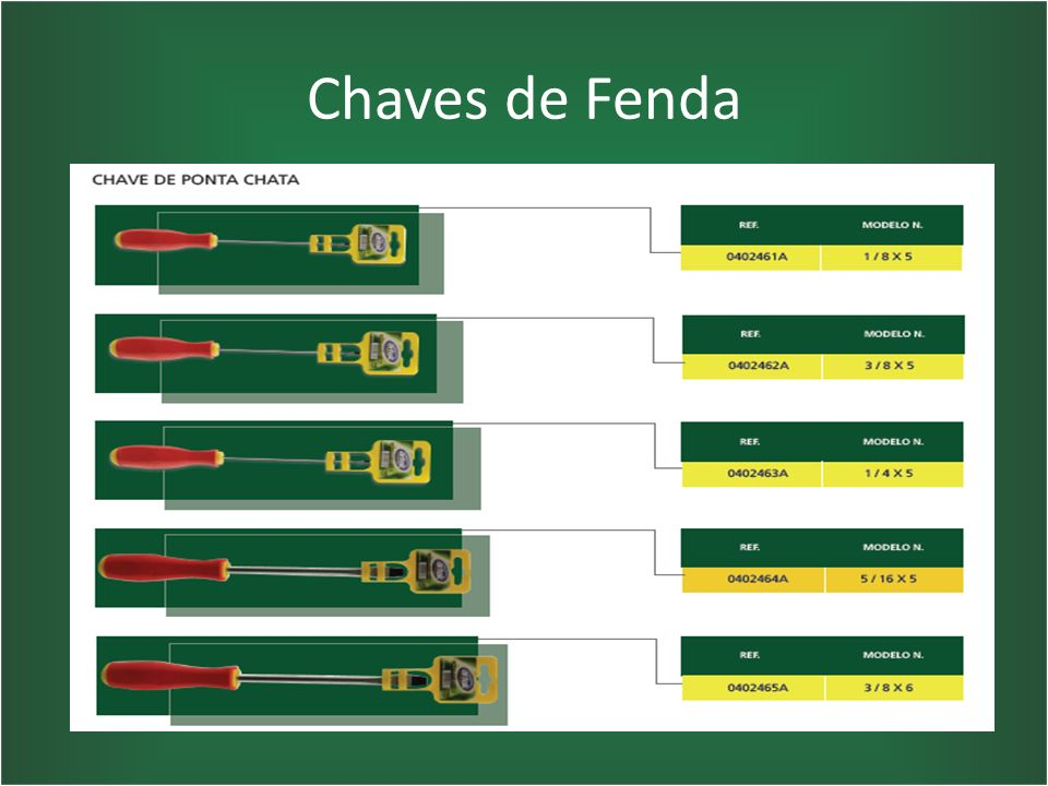 Chaves de Fenda
