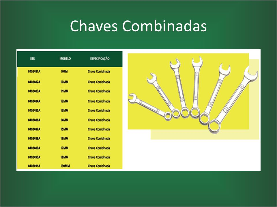 Chaves Combinadas