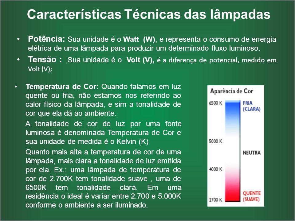 Características Técnicas das lâmpadas
