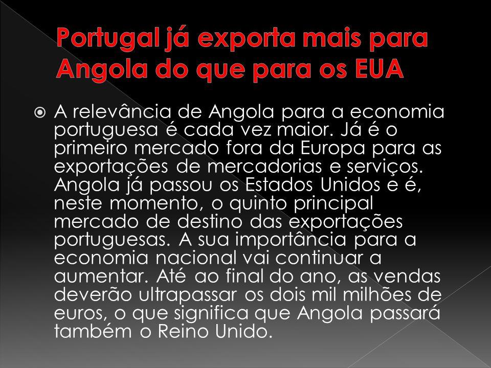 Portugal já exporta mais para Angola do que para os EUA