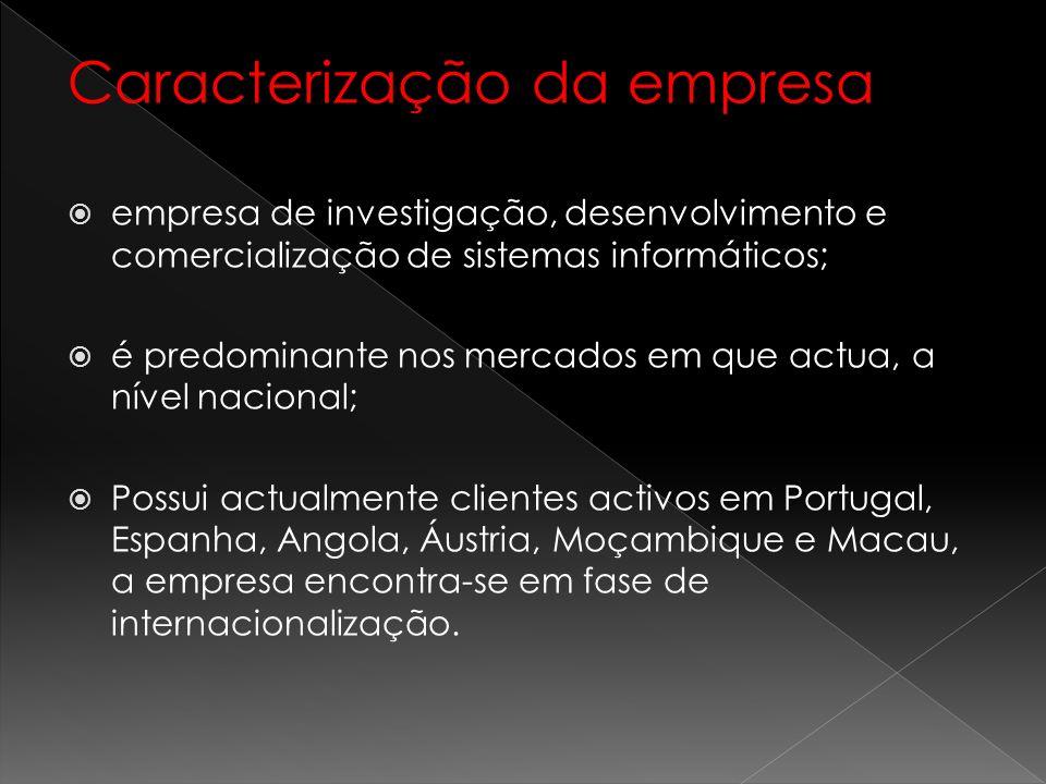 Caracterização da empresa