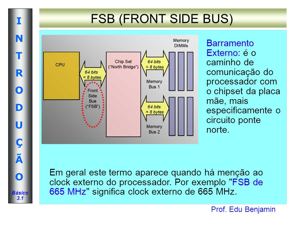 FSB (FRONT SIDE BUS)