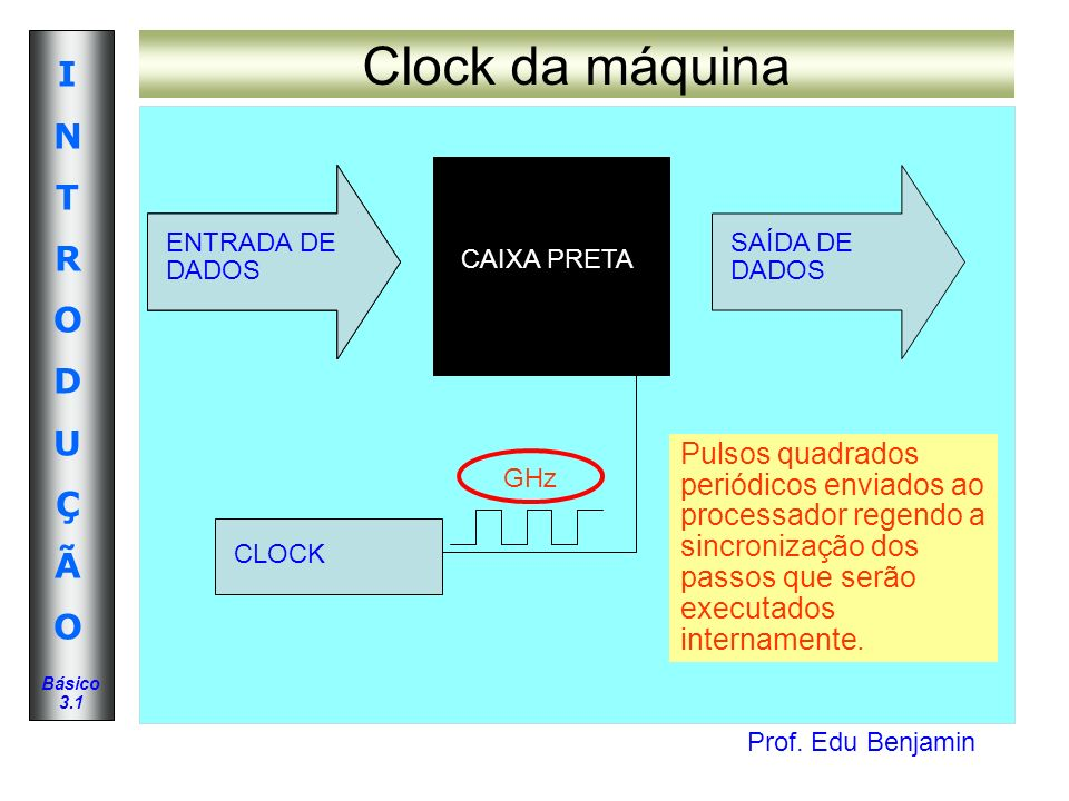 Clock da máquina ENTRADA DE DADOS. ENTRADA DE DADOS. ENTRADA DE DADOS. SAÍDA DE DADOS. CAIXA PRETA.