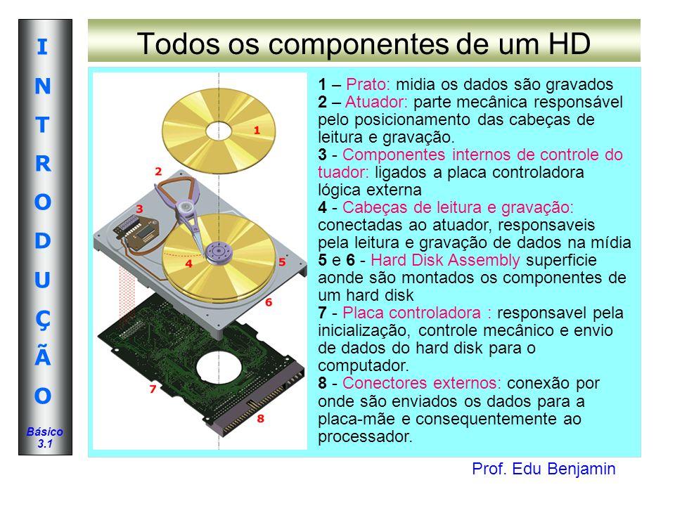 Todos os componentes de um HD
