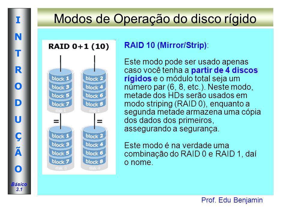 Modos de Operação do disco rígido
