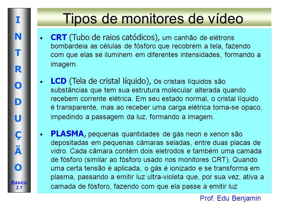 Tipos de monitores de vídeo