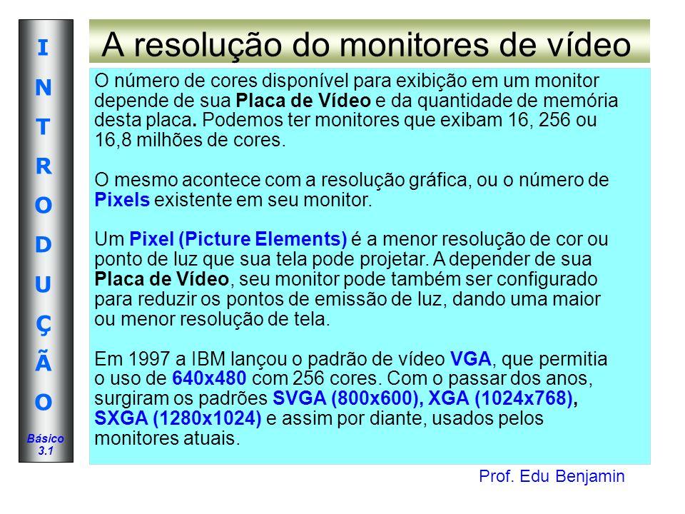 A resolução do monitores de vídeo