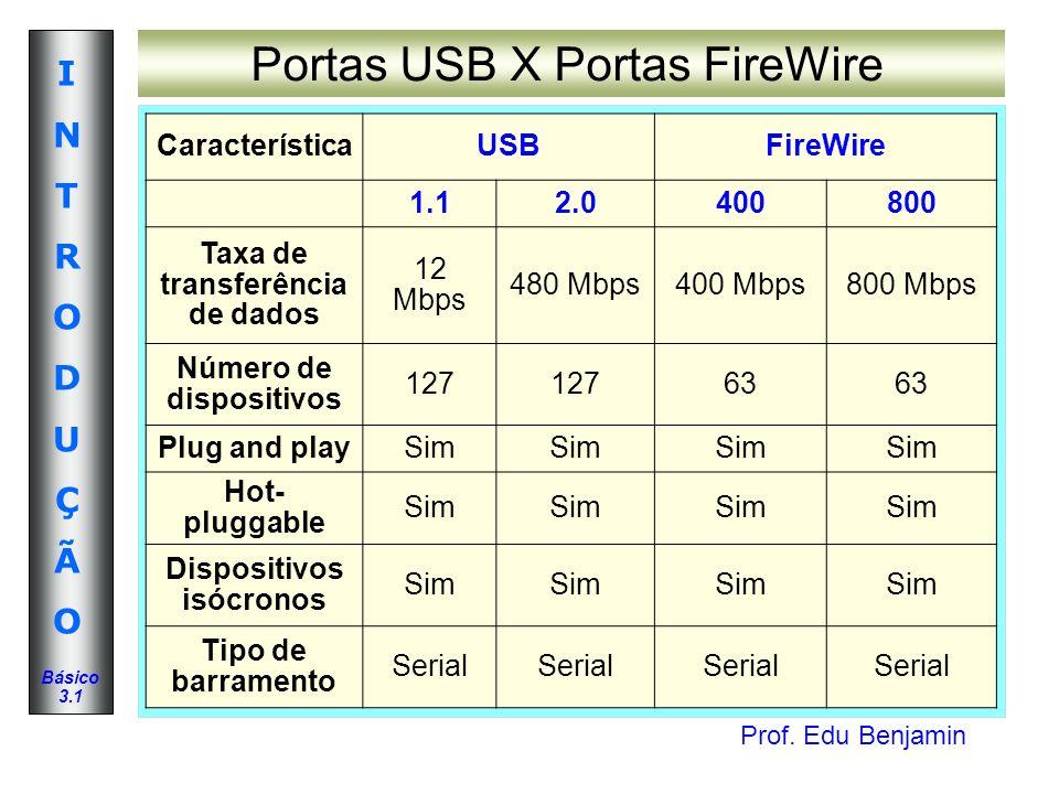 Portas USB X Portas FireWire