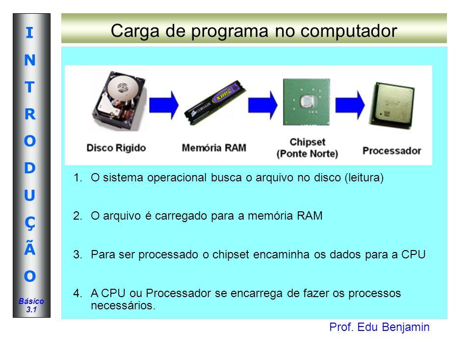 Carga de programa no computador