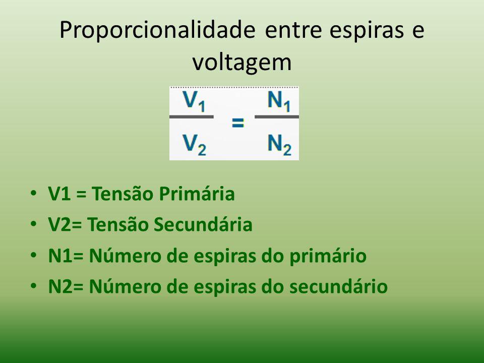 Proporcionalidade entre espiras e voltagem