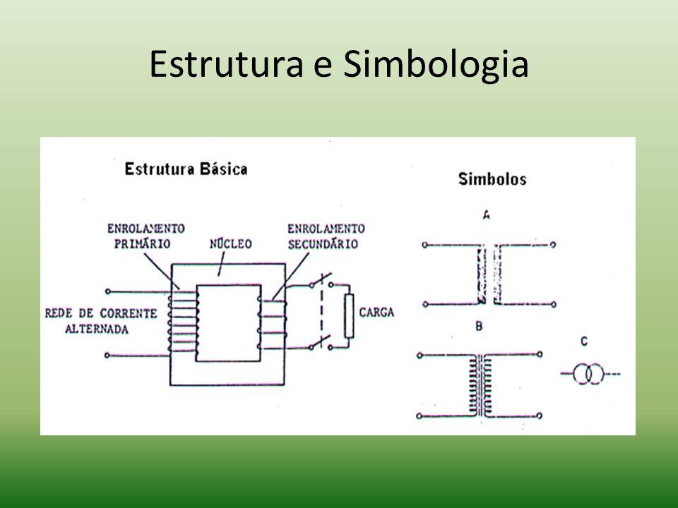 Estrutura e Simbologia
