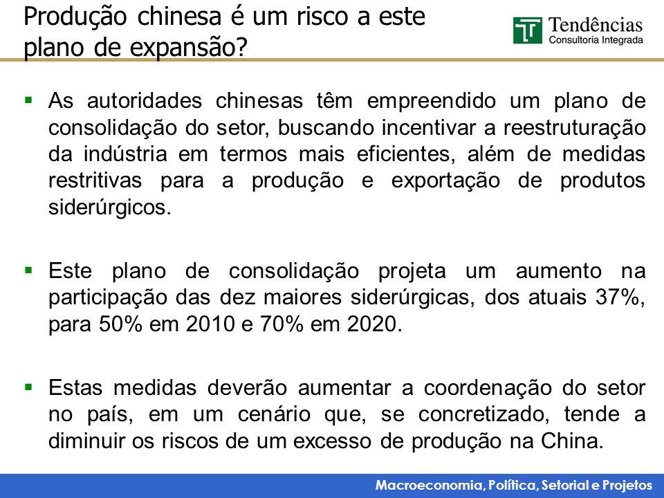 Produção chinesa é um risco a este plano de expansão