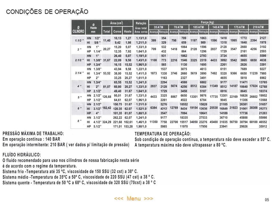 CONDIÇÕES DE OPERAÇÃO <<< Menu >>> 05