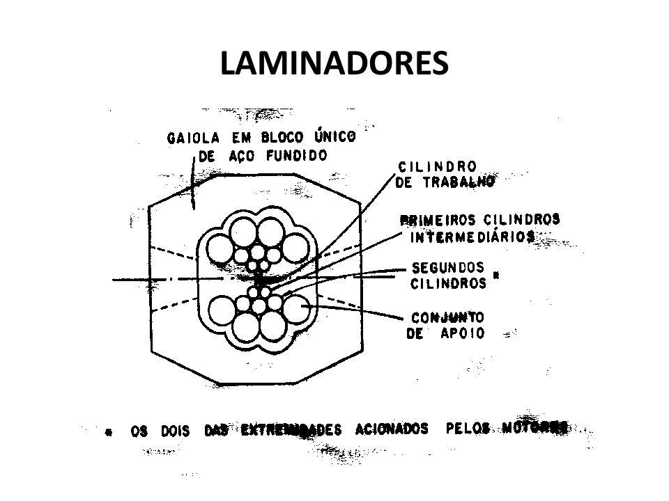 LAMINADORES
