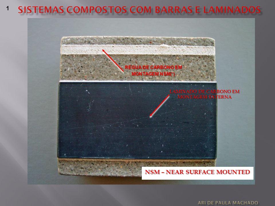 SISTEMAS COMPOSTOS COM BARRAS E LAMINADOS