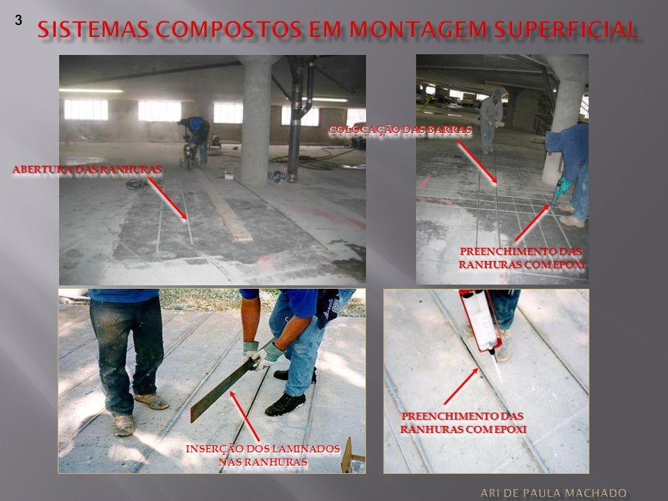 Sistemas compostos em montagem superficial
