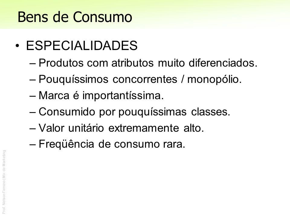 Bens de Consumo ESPECIALIDADES