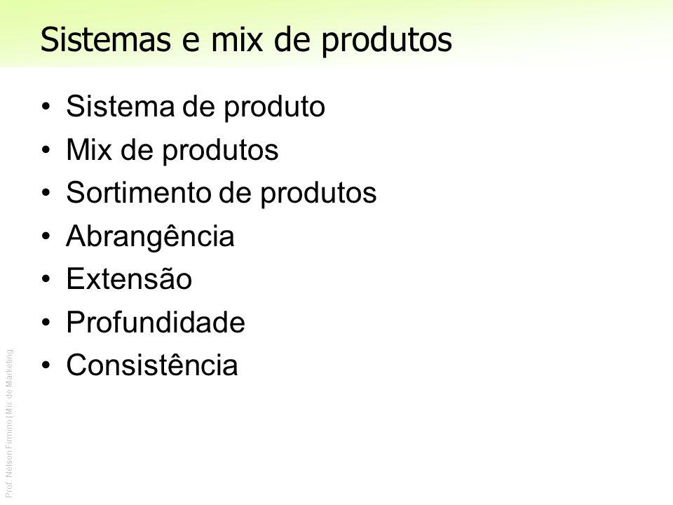 Sistemas e mix de produtos