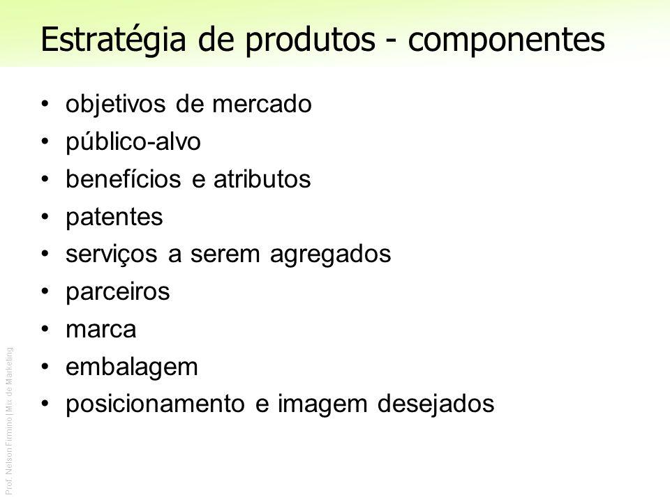 Estratégia de produtos - componentes