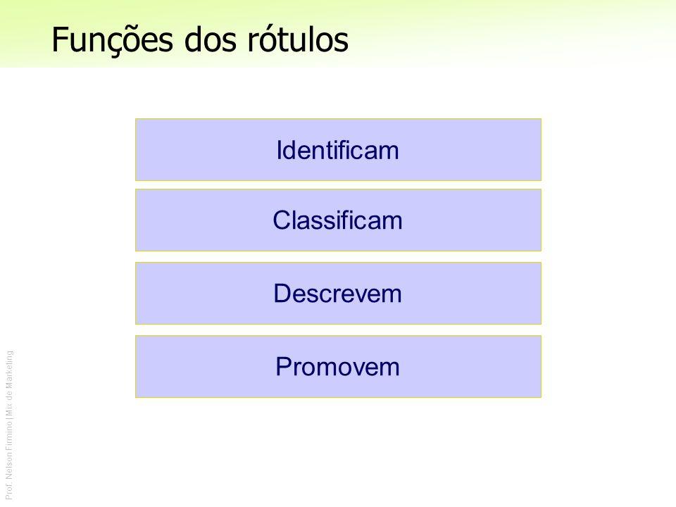 Funções dos rótulos Identificam Classificam Descrevem Promovem 43