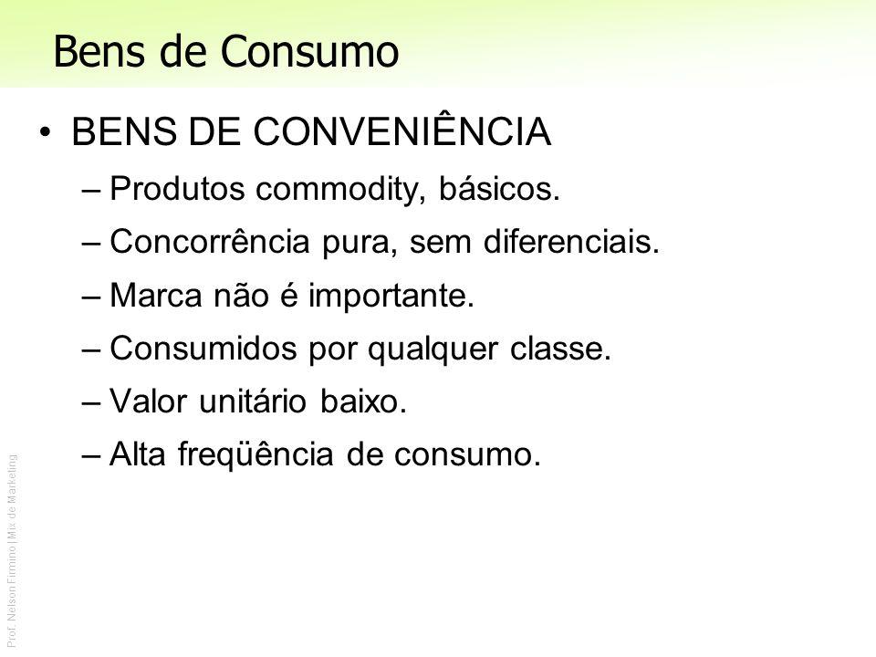 Bens de Consumo BENS DE CONVENIÊNCIA Produtos commodity, básicos.