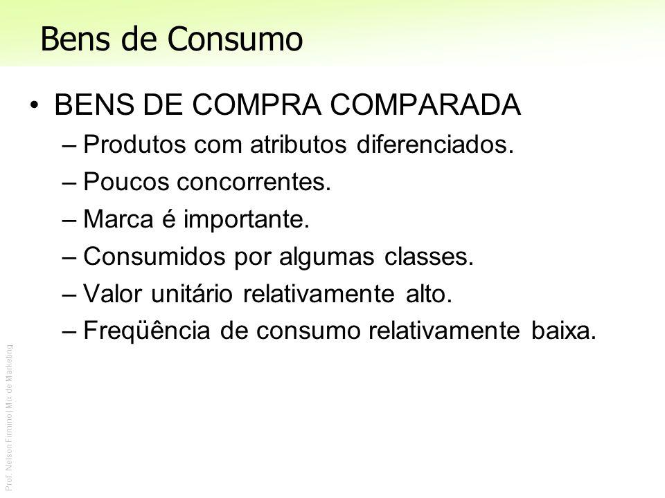 Bens de Consumo BENS DE COMPRA COMPARADA