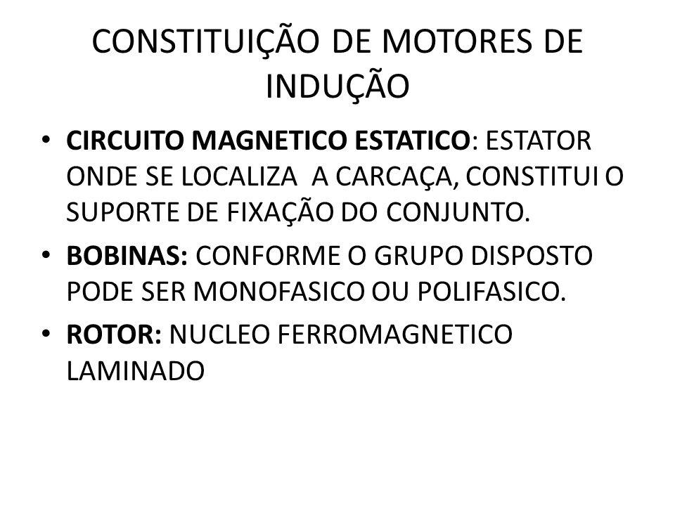CONSTITUIÇÃO DE MOTORES DE INDUÇÃO
