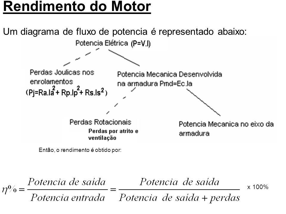 Rendimento do Motor Um diagrama de fluxo de potencia é representado abaixo: Então, o rendimento é obtido por: