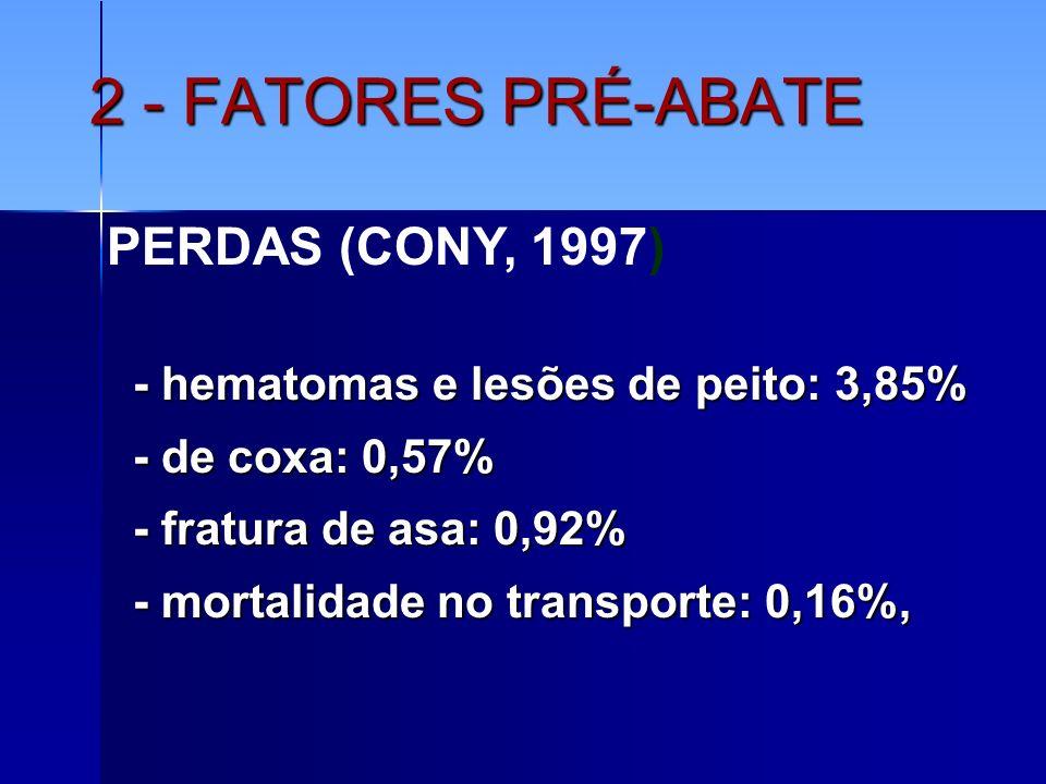 2 - FATORES PRÉ-ABATE PERDAS (CONY, 1997)