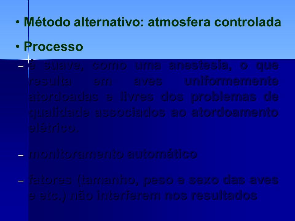 Método alternativo: atmosfera controlada