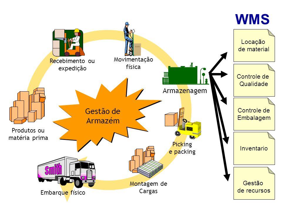WMS Gestão de Armazém Armazenagem Locação de material