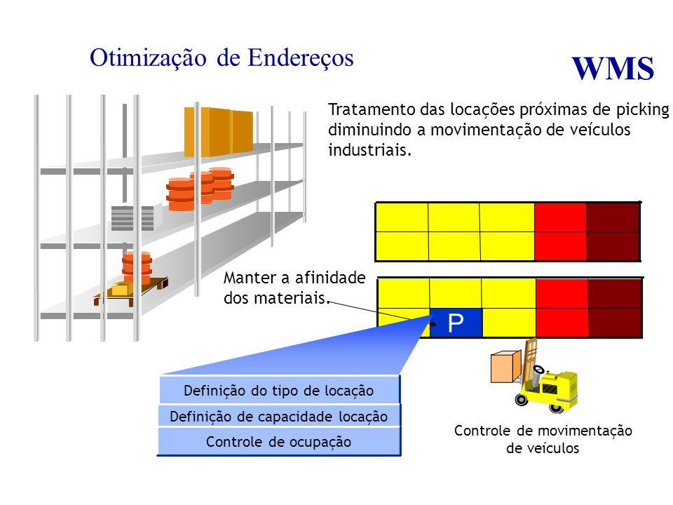 WMS Otimização de Endereços P