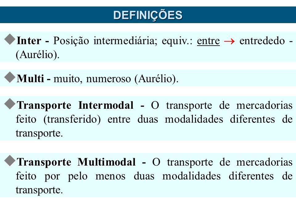 DEFINIÇÕES Inter - Posição intermediária; equiv.: entre  entrededo - (Aurélio). Multi - muito, numeroso (Aurélio).
