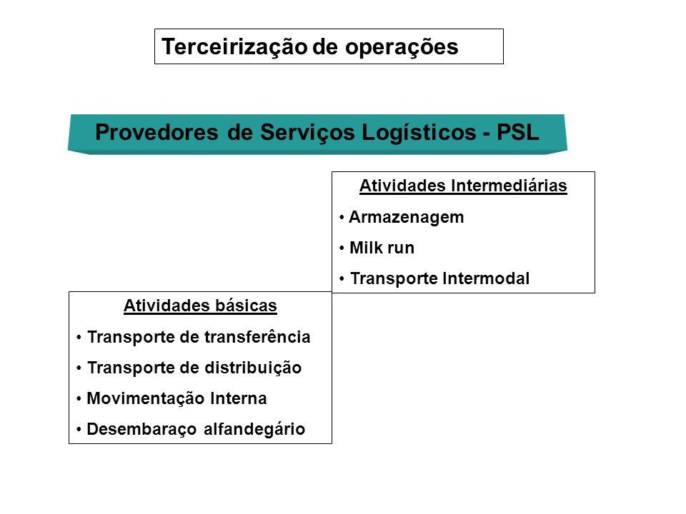 Provedores de Serviços Logísticos - PSL Atividades Intermediárias