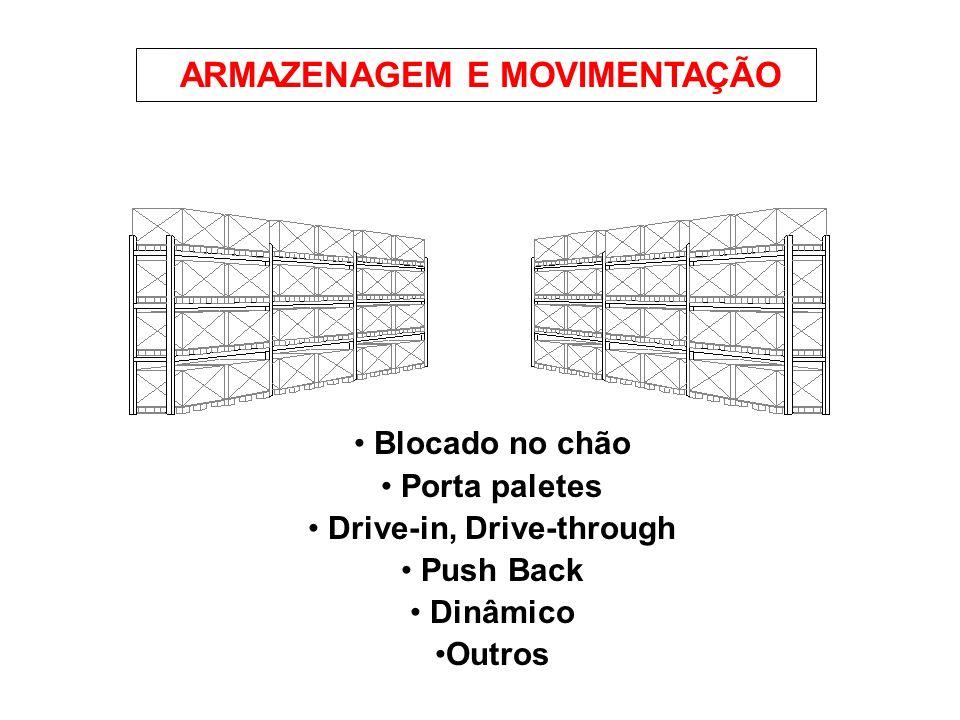 ARMAZENAGEM E MOVIMENTAÇÃO Drive-in, Drive-through