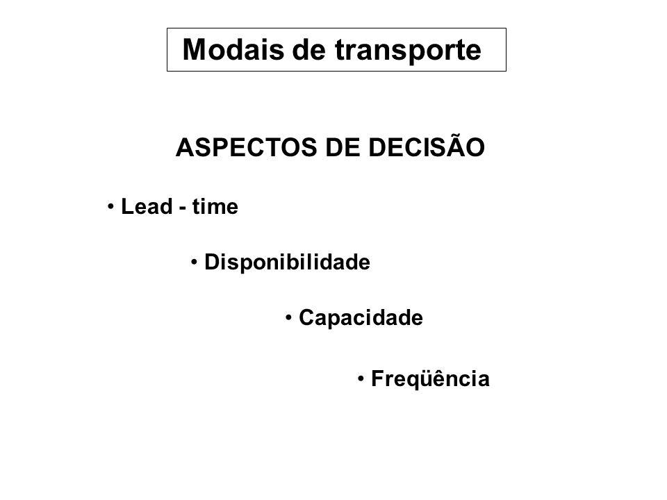 Modais de transporte ASPECTOS DE DECISÃO Lead - time Disponibilidade