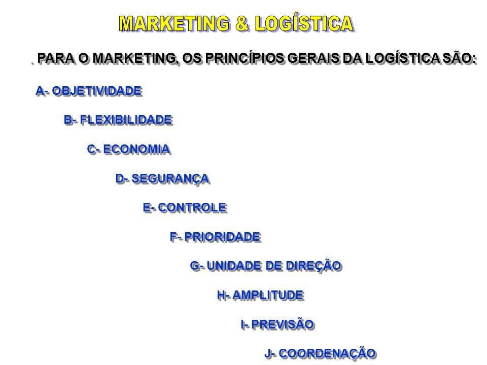 MARKETING & LOGÍSTICA . PARA O MARKETING, OS PRINCÍPIOS GERAIS DA LOGÍSTICA SÃO: A- OBJETIVIDADE. B- FLEXIBILIDADE.
