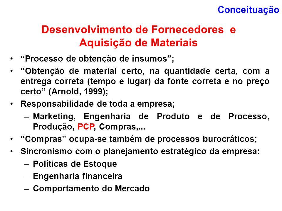 Desenvolvimento de Fornecedores e Aquisição de Materiais