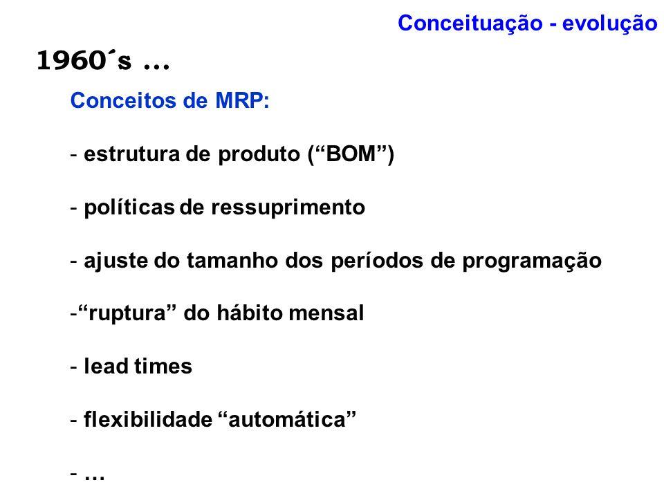 1960´s ... Conceituação - evolução Conceitos de MRP: