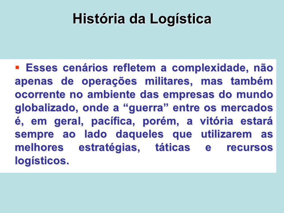 História da Logística