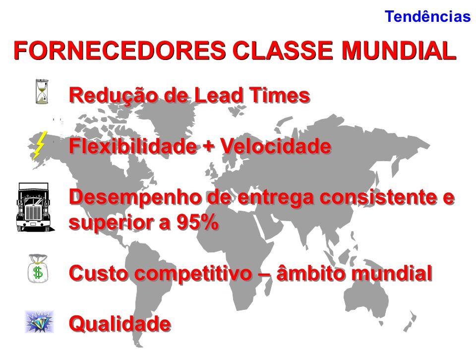 FORNECEDORES CLASSE MUNDIAL FORNECEDORES CLASSE MUNDIAL
