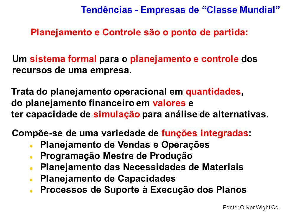 Tendências - Empresas de Classe Mundial