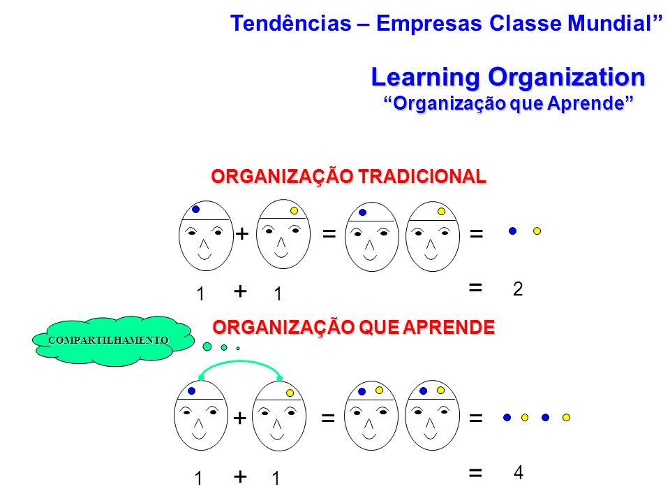 Learning Organization Organização que Aprende