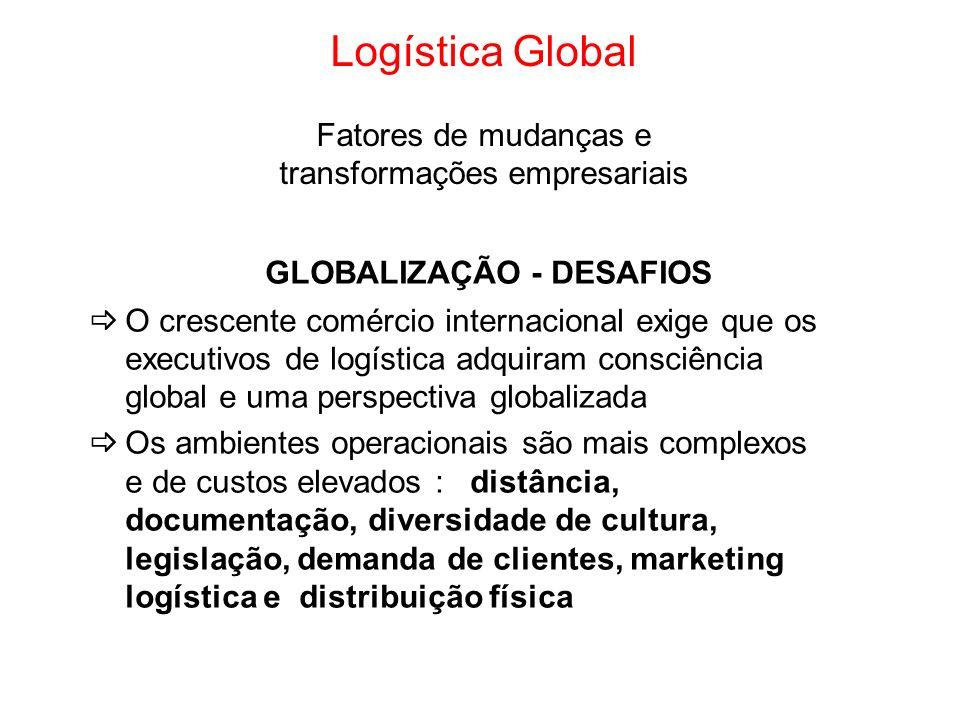Logística Global Fatores de mudanças e transformações empresariais