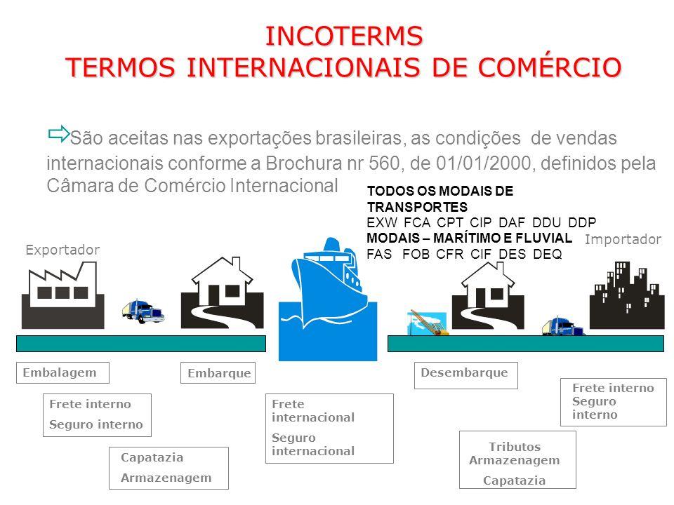 INCOTERMS TERMOS INTERNACIONAIS DE COMÉRCIO