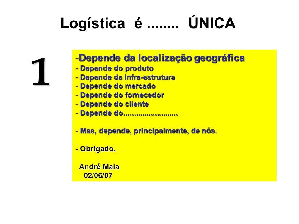 1 Logística é ........ ÚNICA Depende da localização geográfica